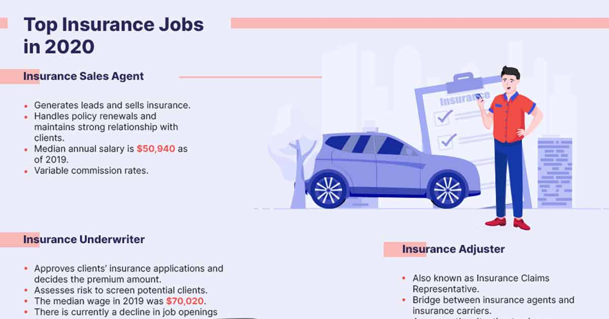 Insurance careers thumbnail
