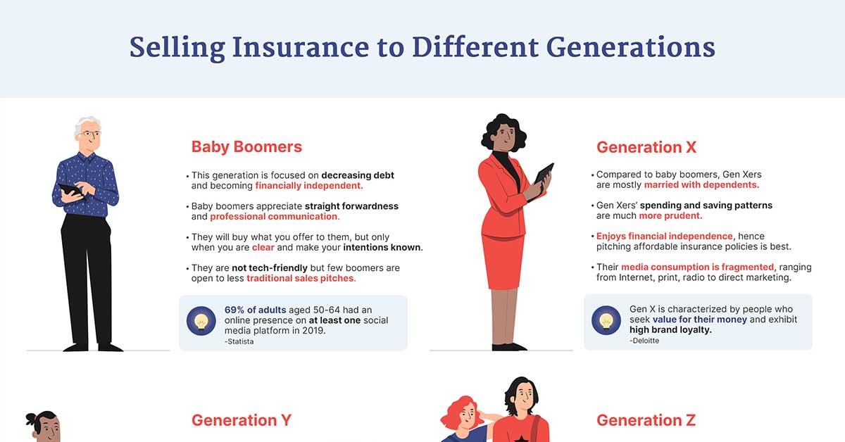 Selling Insurance thumbnail
