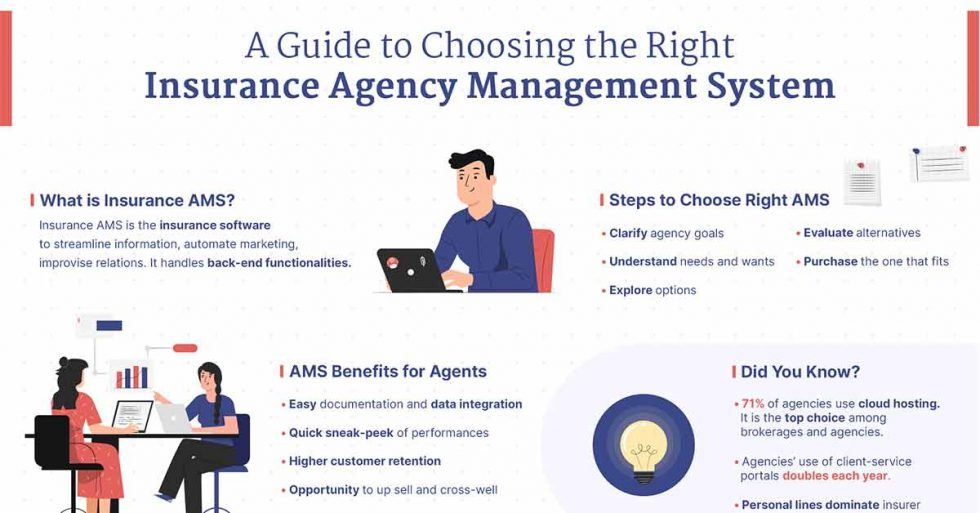 insurance agency management systems cost