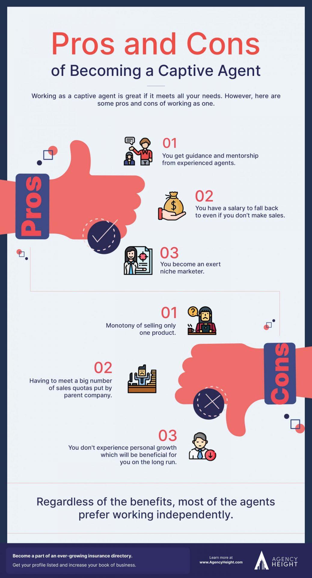 Infographic-Captive-Agent