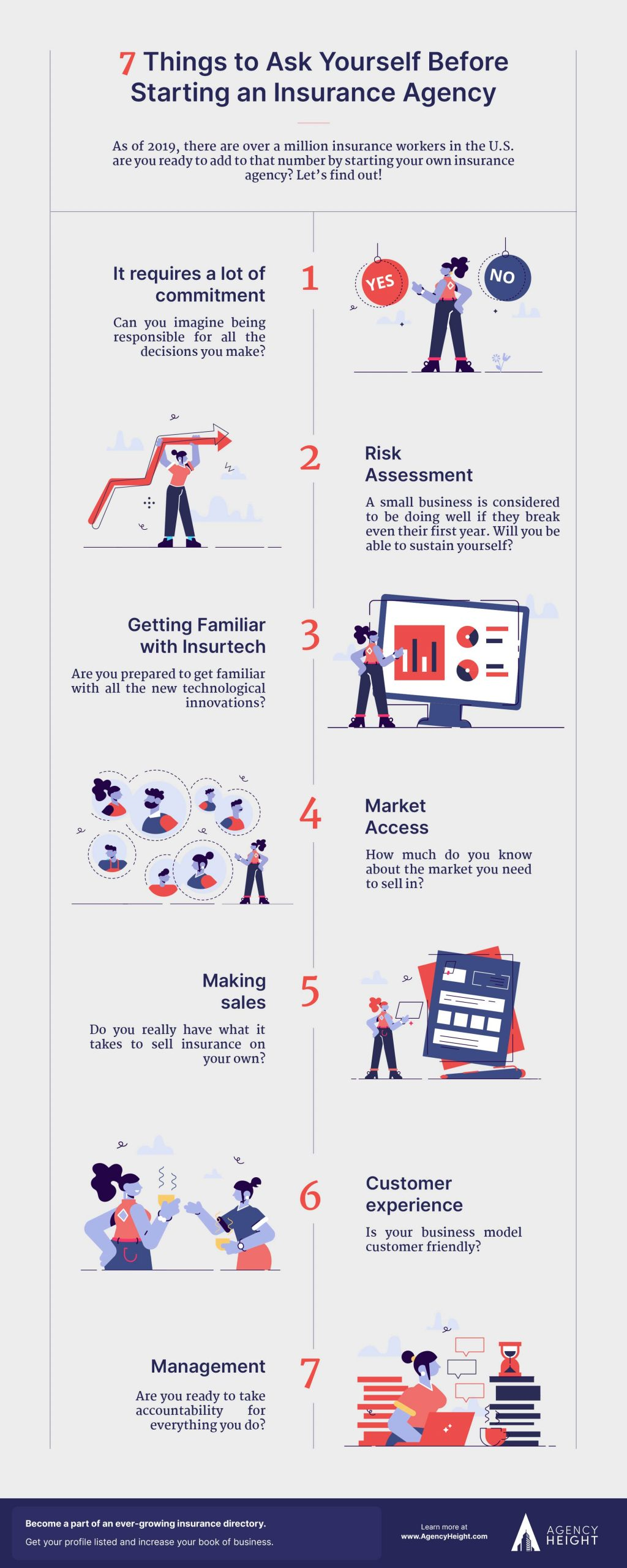 Infographic-Insurance-Agency