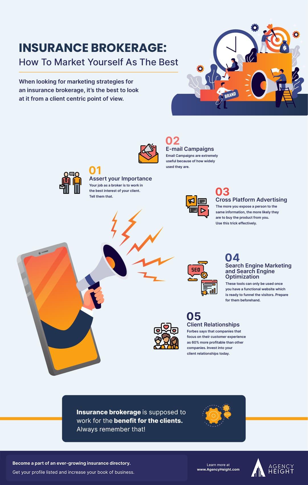 Infographic-Insurance-Brokerage