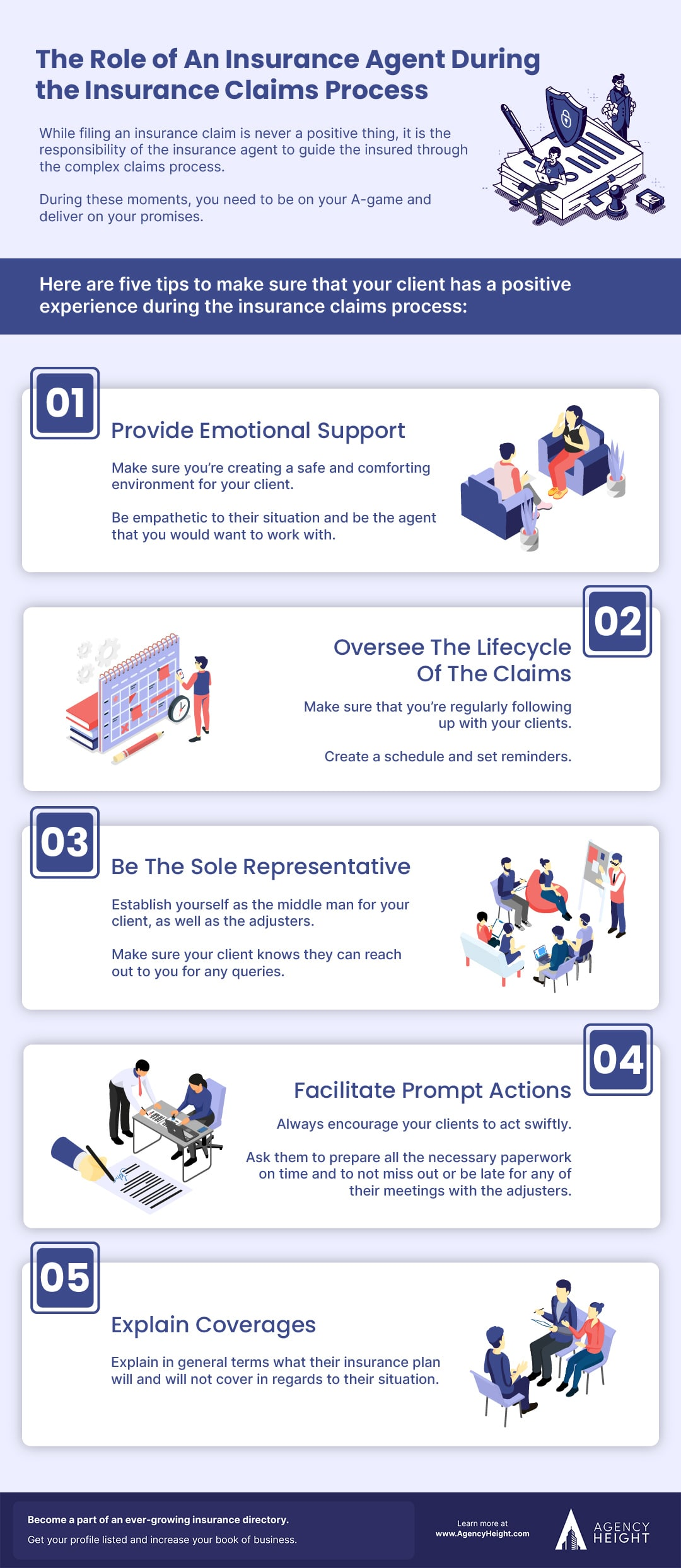 Infographic Insurance Claims Process