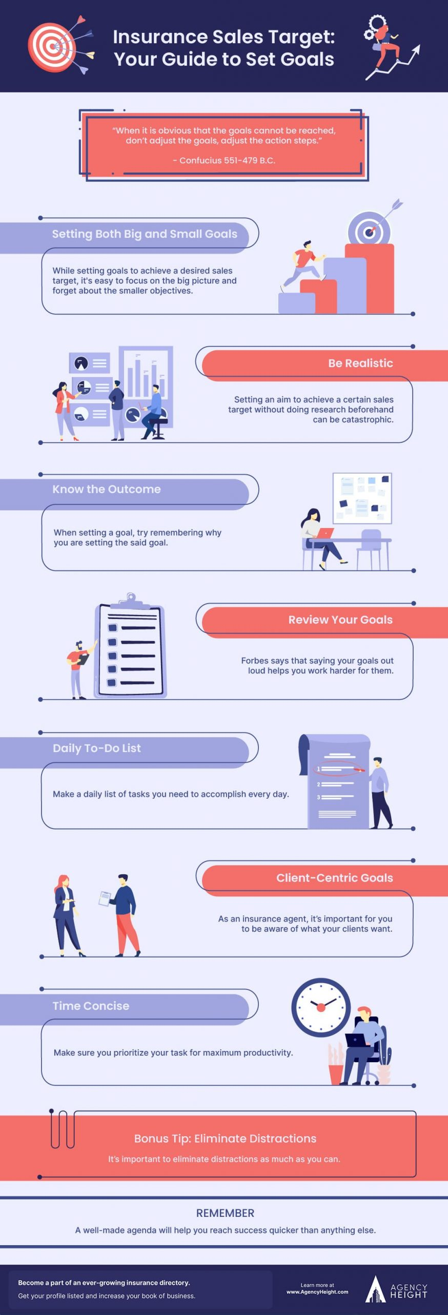 Infographic-Insurance-Sales-Target-