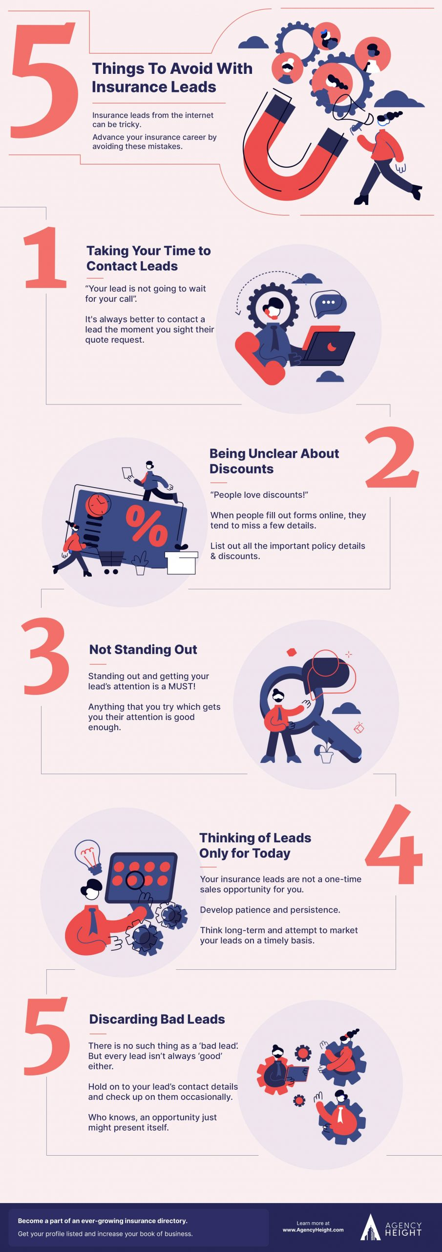 Infographic Insurance leads