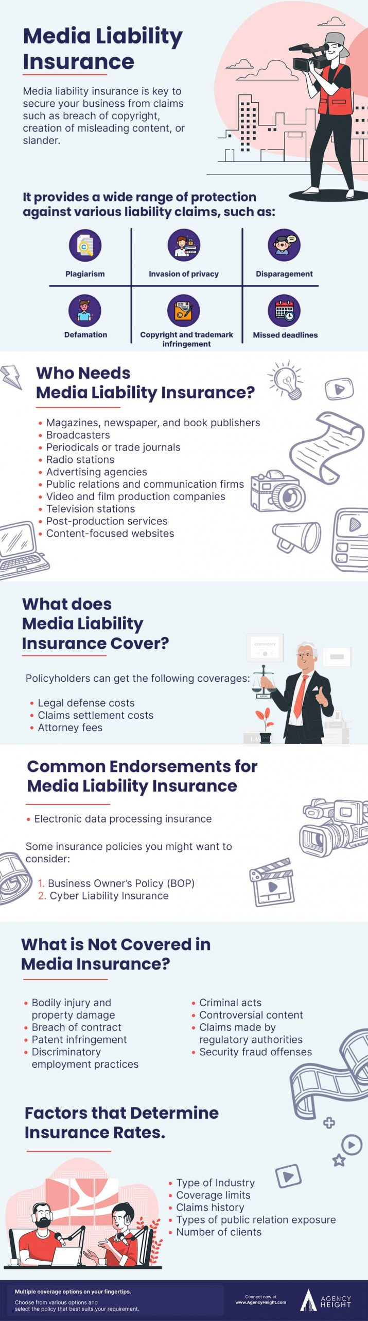 Infographic-Media-Insurance