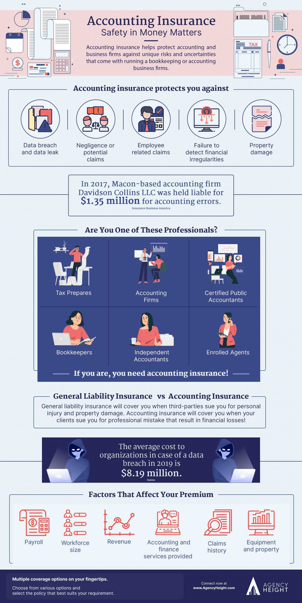 Accounting insurance