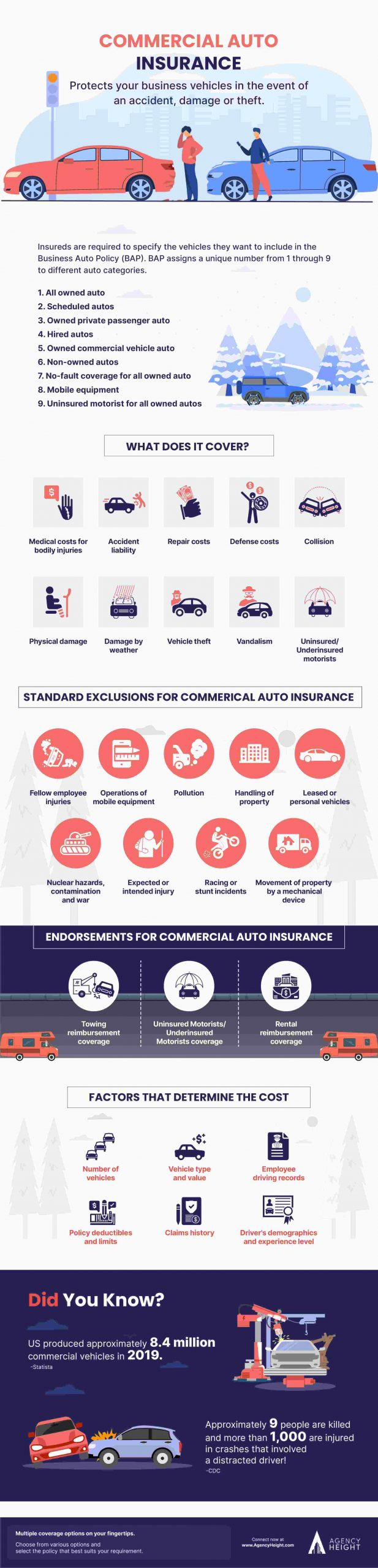 Infographics Commercial Auto Insurance