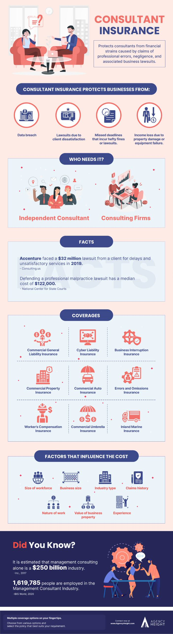 infographic consultant insurance