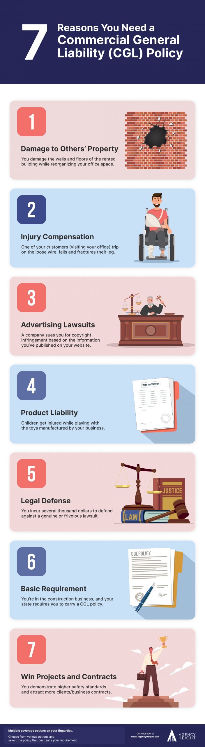 infographic general liability insurance